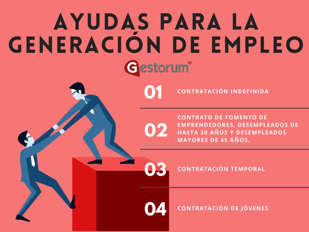 Ayudas para la generación de empleo